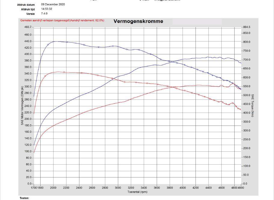 Dyno run BMW X6